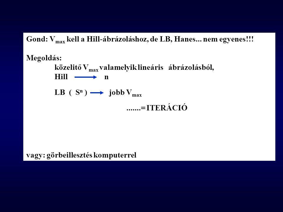 Gond: V max kell a Hill-ábrázoláshoz, de LB, Hanes... nem egyenes!!! Megoldás: közelitő V max valamelyik lineáris ábrázolásból, Hill n LB ( S n ) jobb
