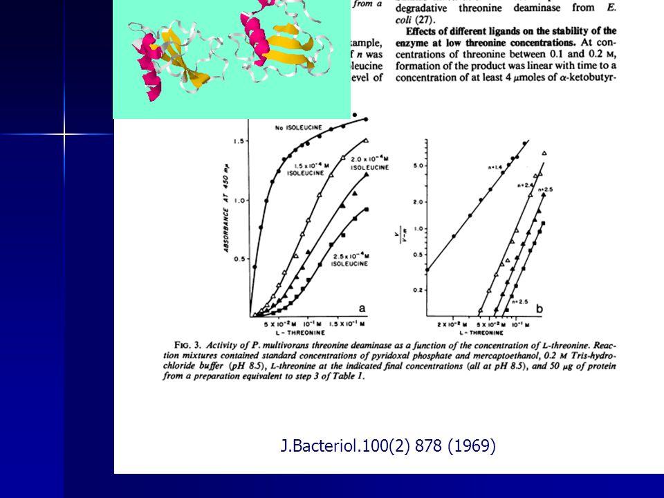 ALLOSZTÉRIKUS ENZIMEK A sebességi görbe szigmoidicitása: Kooperativitási index v.