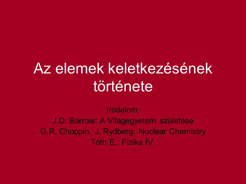 Tartalom Asztrofizikai adatok A Nagy Bumm A csillagok születése, élete és halála Az elemek keletkezése: H-től a He-ig (H fúzió, CNO ciklus) Be-tól a Fe csoportig (He fúzió) Fe csoporttól a Bi-ig (lassú folyamat) Bi-tól az U-ig (gyors folyamat)