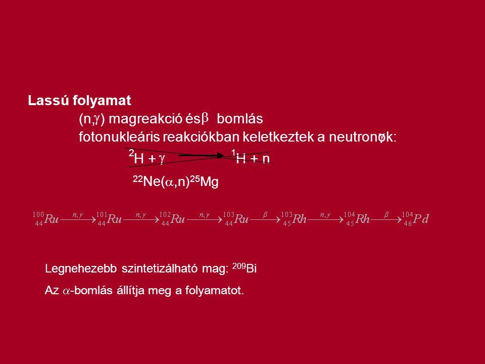 Lassú folyamat (n,  ) magreakció és  bomlás fotonukleáris reakciókban keletkeztek a neutronok:  2 H +  1 H + n 22 Ne( ,n) 25 Mg Legnehezebb szintetizálható mag: 209 Bi Az  -bomlás állítja meg a folyamatot.