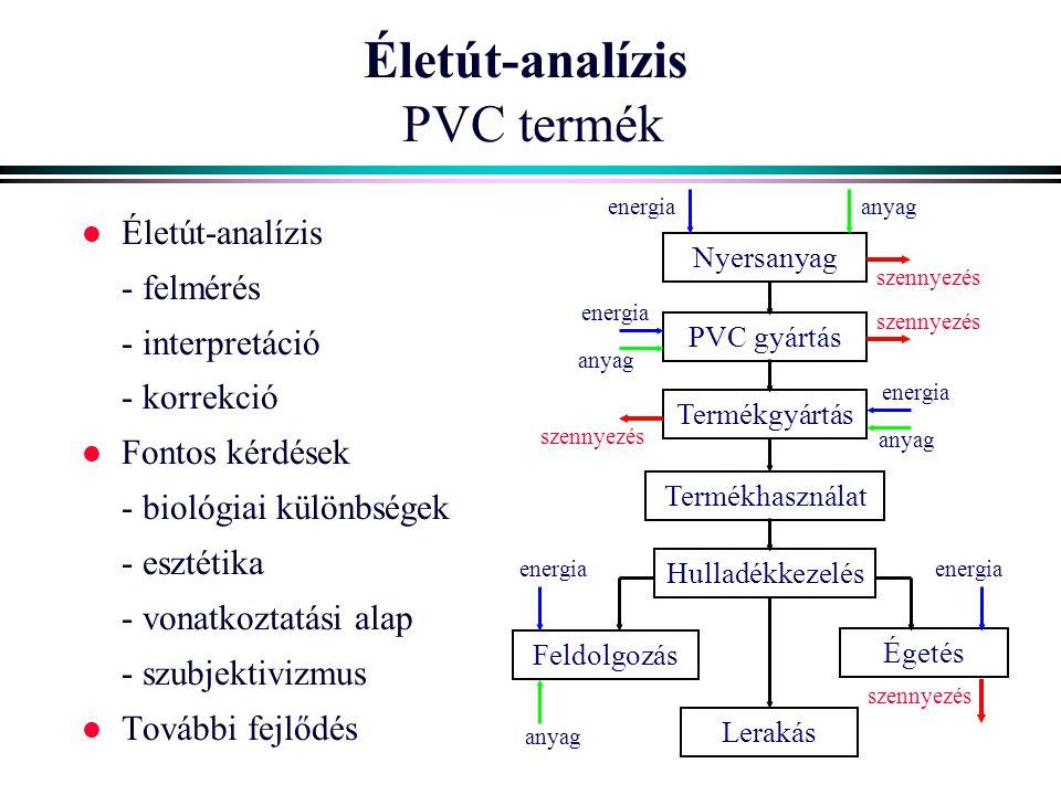 Életút-analízis PVC termék l Életút-analízis - felmérés - interpretáció - korrekció l Fontos kérdések - biológiai különbségek - esztétika - vonatkozta