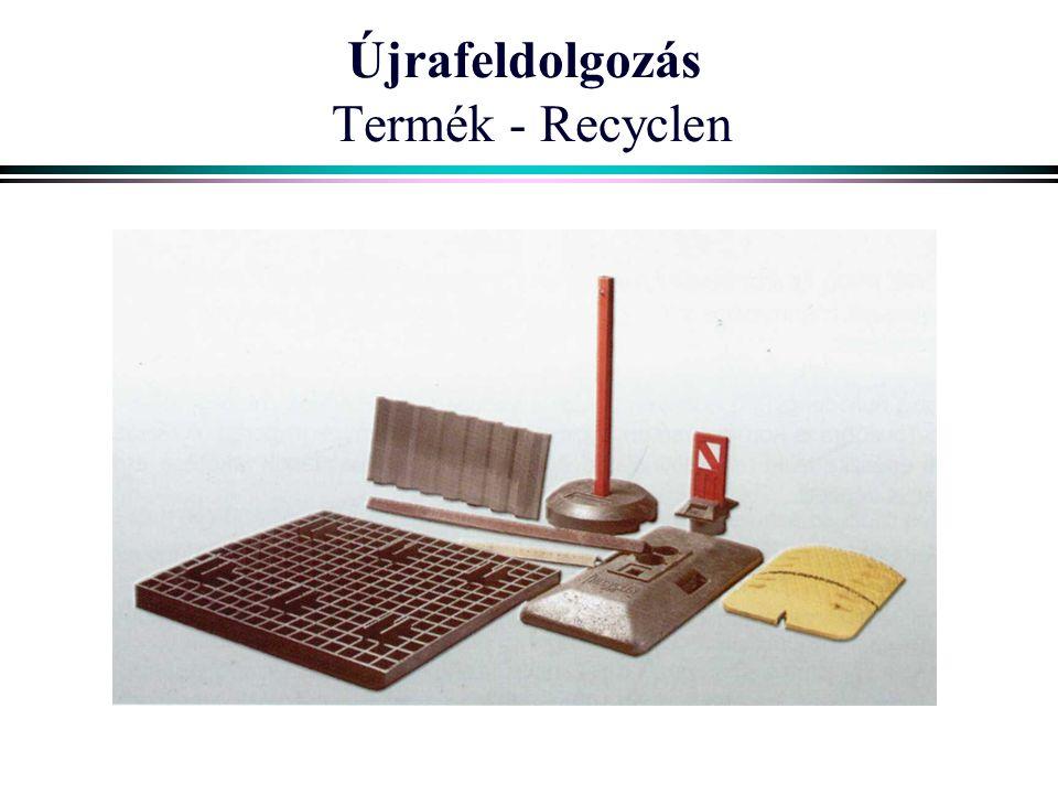 Újrafeldolgozás Termék - Recyclen