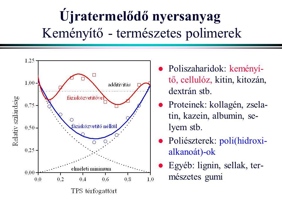Újratermelődő nyersanyag Keményítő - természetes polimerek l Poliszaharidok: keményí- tő, cellulóz, kitin, kitozán, dextrán stb. l Proteinek: kollagén
