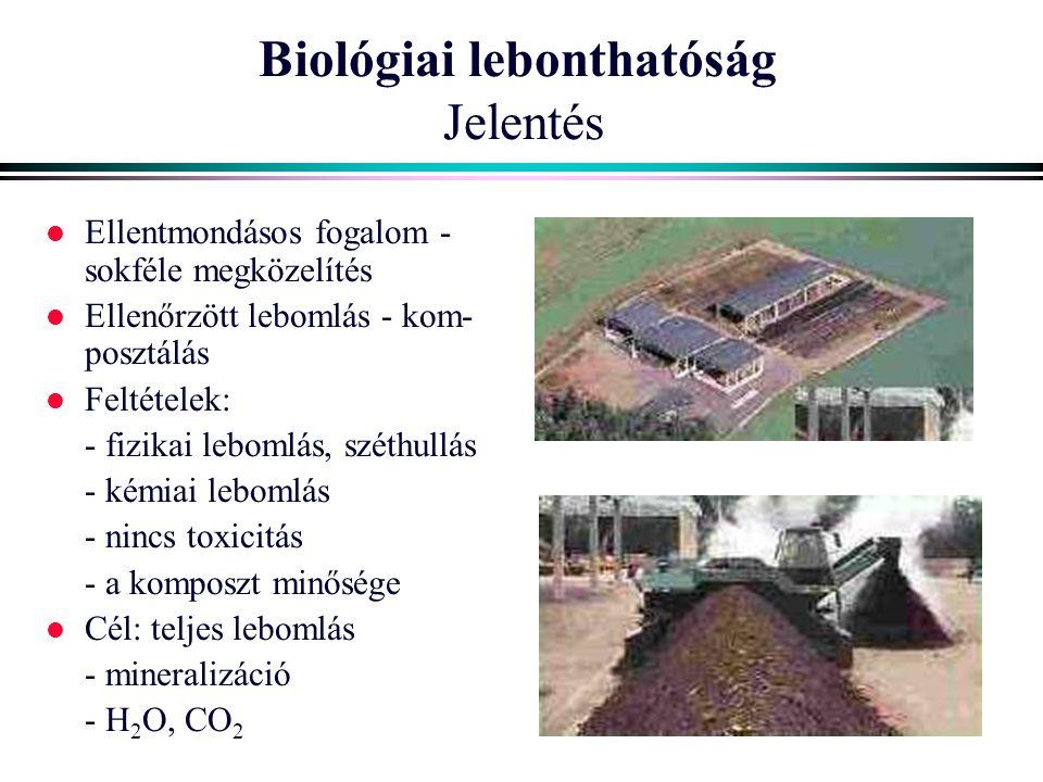 Biológiai lebonthatóság Jelentés l Ellentmondásos fogalom - sokféle megközelítés l Ellenőrzött lebomlás - kom- posztálás l Feltételek: - fizikai lebom