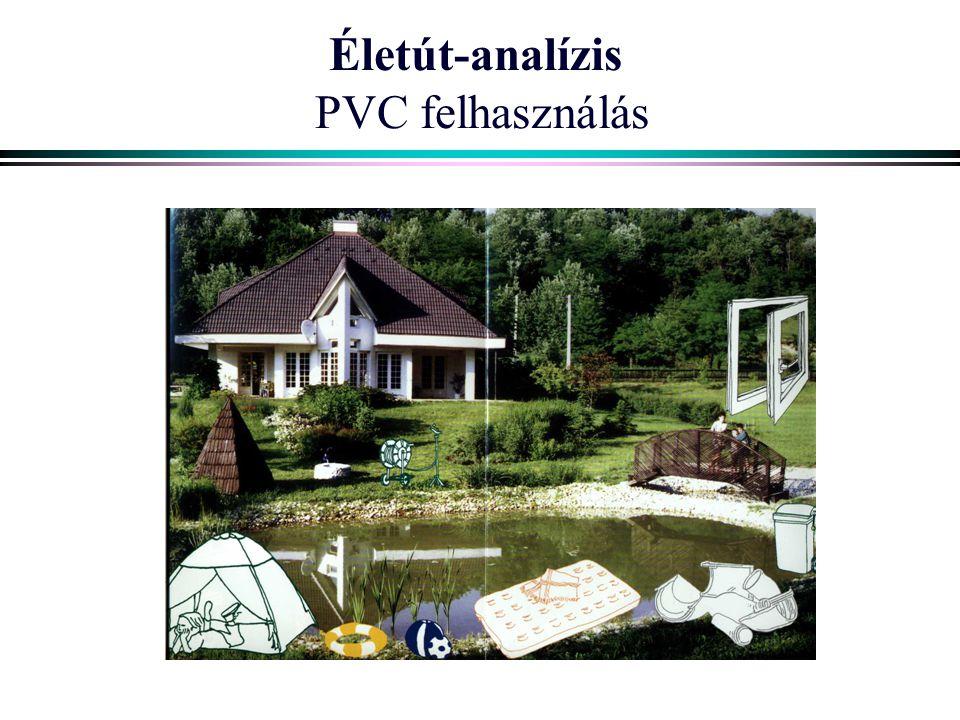 Életút-analízis PVC felhasználás