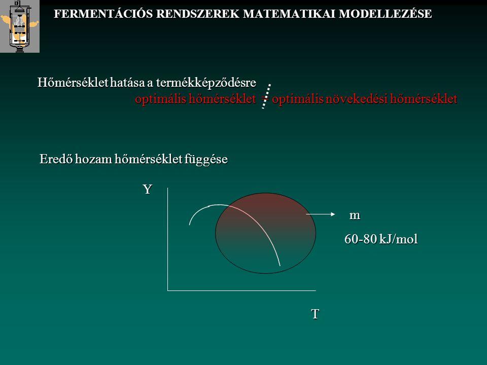 Hőmérséklet hatása a termékképződésre optimális hőmérséklet = optimális növekedési hőmérséklet Eredő hozam hőmérséklet függése Y T m 60-80 kJ/mol