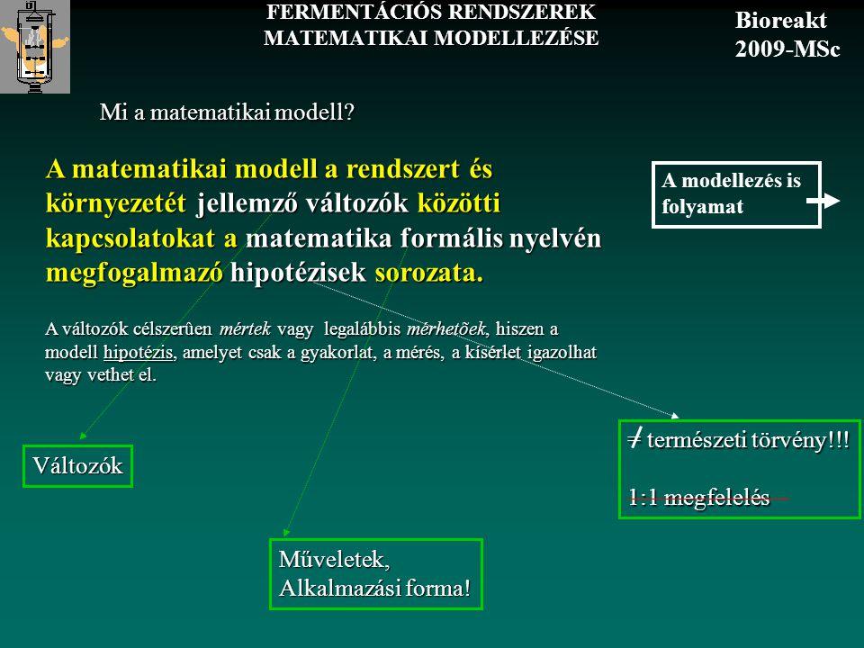 FERMENTÁCIÓS RENDSZEREK MATEMATIKAI MODELLEZÉSE Bioreakt 2009-MSc Mi a matematikai modell? A matematikai modell a rendszert és környezetét jellemző vá