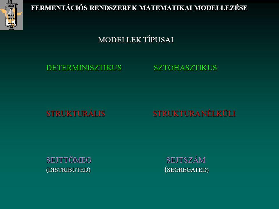 FERMENTÁCIÓS RENDSZEREK MATEMATIKAI MODELLEZÉSE MODELLEK TÍPUSAI DETERMINISZTIKUS SZTOHASZTIKUS STRUKTURÁLIS STRUKTURA NÉLKÜLI SEJTTÖMEG SEJTSZÁM (DIS