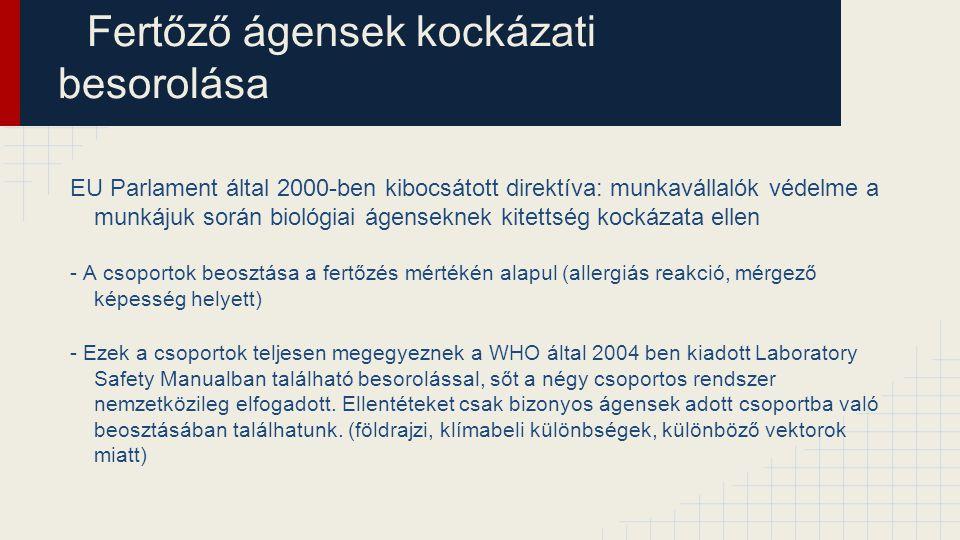Fertőző ágensek kockázati besorolása EU Parlament által 2000-ben kibocsátott direktíva: munkavállalók védelme a munkájuk során biológiai ágenseknek ki
