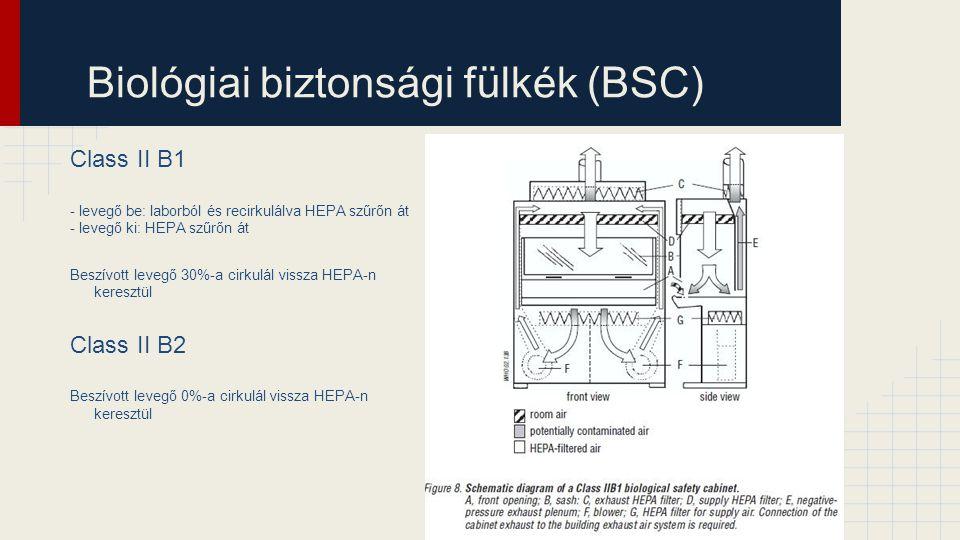 Biológiai biztonsági fülkék (BSC) Class II B1 - levegő be: laborból és recirkulálva HEPA szűrőn át - levegő ki: HEPA szűrőn át Beszívott levegő 30%-a