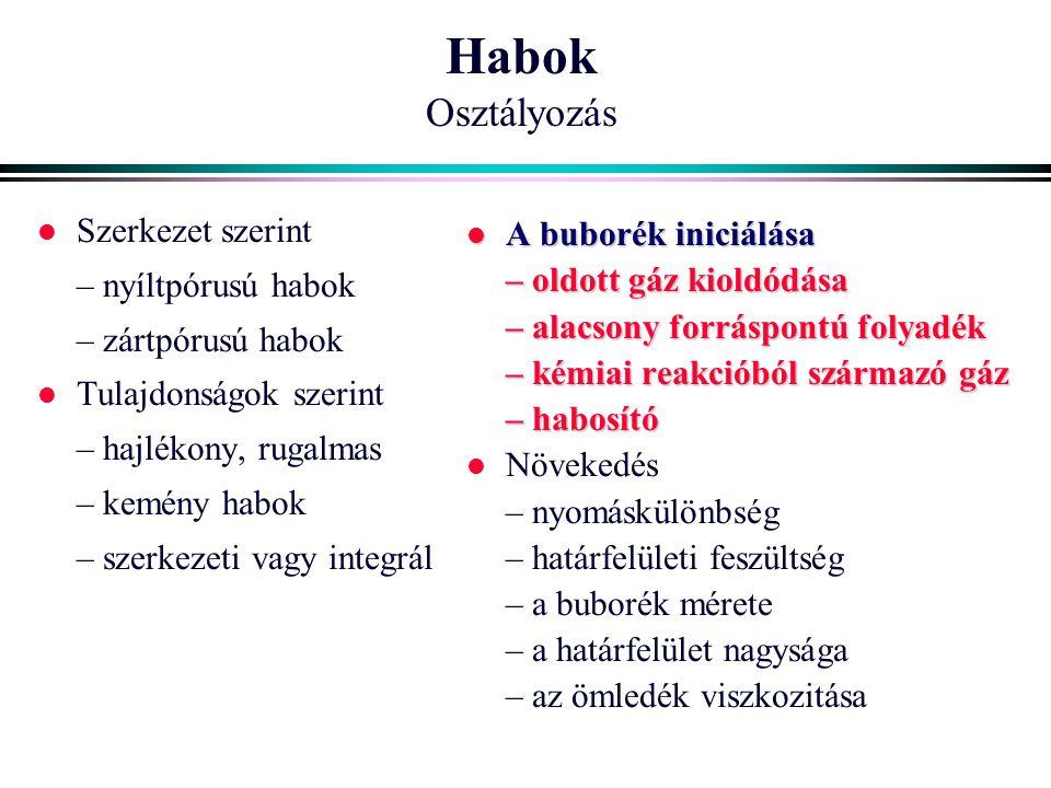 Habok Osztályozás l Szerkezet szerint – nyíltpórusú habok – zártpórusú habok l Tulajdonságok szerint – hajlékony, rugalmas – kemény habok – szerkezeti vagy integrál l A buborék iniciálása – oldott gáz kioldódása – alacsony forráspontú folyadék – kémiai reakcióból származó gáz – habosító l Növekedés – nyomáskülönbség – határfelületi feszültség – a buborék mérete – a határfelület nagysága – az ömledék viszkozitása
