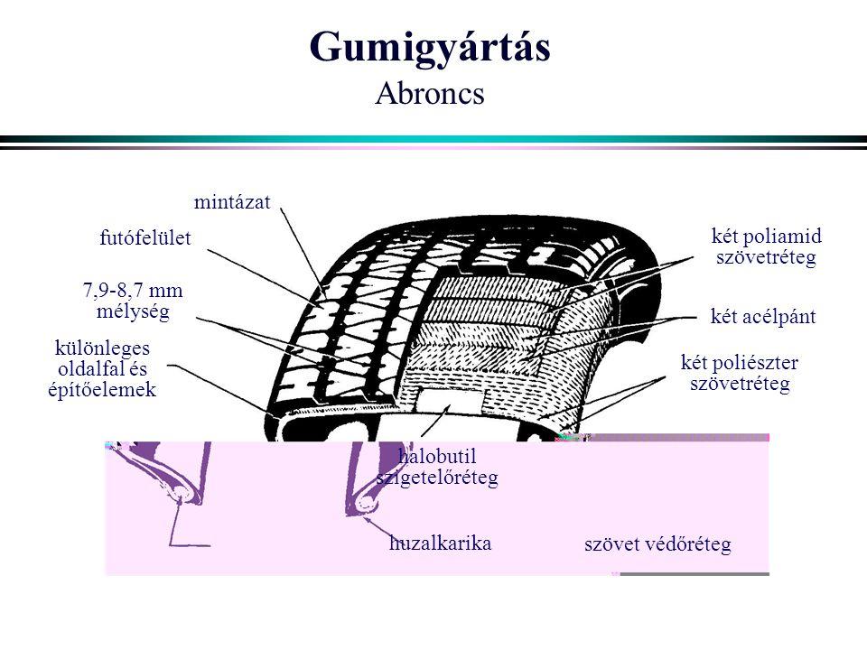 Gumigyártás Abroncs halobutil szigetelőréteg huzalkarika szövet védőréteg két poliészter szövetréteg két acélpánt két poliamid szövetréteg mintázat futófelület 7,9-8,7 mm mélység különleges oldalfal és építőelemek