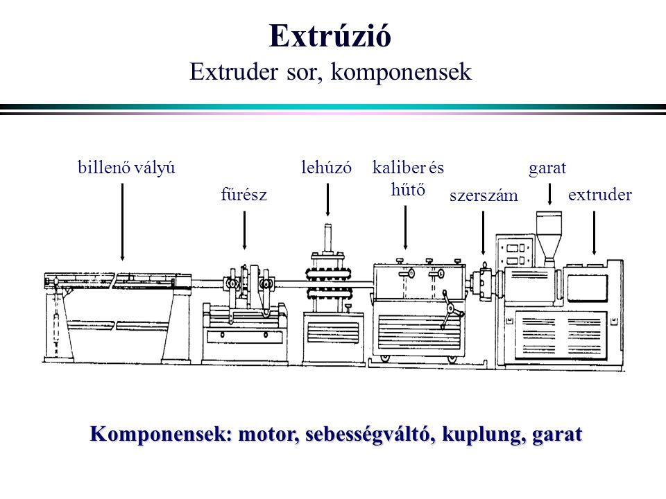 Extrúzió Extruder sor, komponensek extruder garat szerszám kaliber és hűtő lehúzó fűrész billenő vályú Komponensek: motor, sebességváltó, kuplung, garat