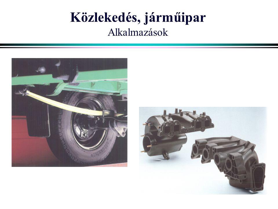Közlekedés, járműipar Alkalmazások