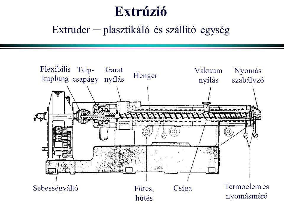 Extrúzió Extruder – plasztikáló és szállító egység Flexibilis kuplung Talp- csapágy Garat nyílás Henger Vákuum nyílás Nyomás szabályzó Termoelem és nyomásmérő Csiga Fűtés, hűtés Sebességváltó
