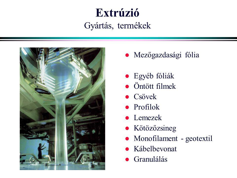 Extrúzió Gyártás, termékek l Mezőgazdasági fólia l Egyéb fóliák l Öntött filmek l Csövek l Profilok l Lemezek l Kötözőzsineg l Monofilament - geotextil l Kábelbevonat l Granulálás
