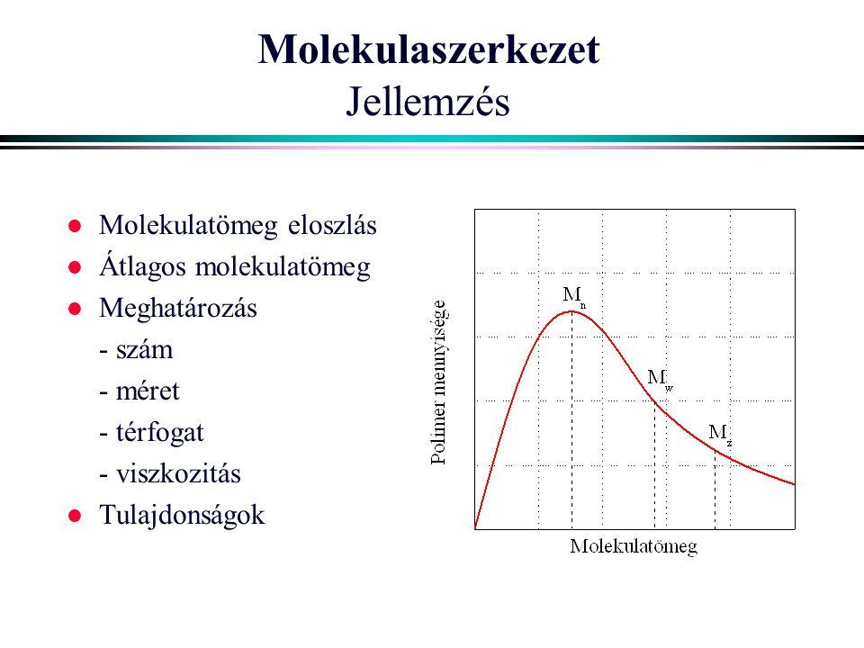 Molekulaszerkezet Jellemzés l Molekulatömeg eloszlás l Átlagos molekulatömeg l Meghatározás - szám - méret - térfogat - viszkozitás l Tulajdonságok