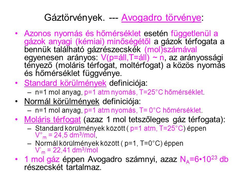 Gáztörvények. --- Avogadro törvénye: Azonos nyomás és hőmérséklet esetén függetlenül a gázok anyagi (kémiai) minőségétől a gázok térfogata a bennük ta