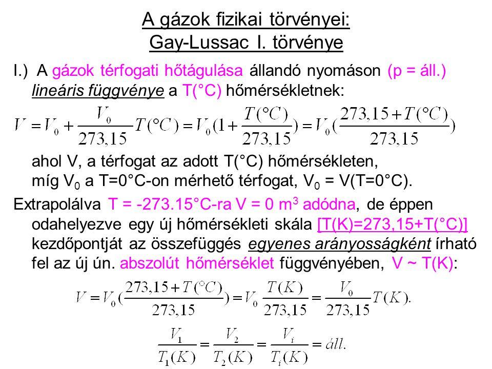 A gázok fizikai törvényei: Gay-Lussac I. törvénye I.) A gázok térfogati hőtágulása állandó nyomáson (p = áll.) lineáris függvénye a T(°C) hőmérsékletn