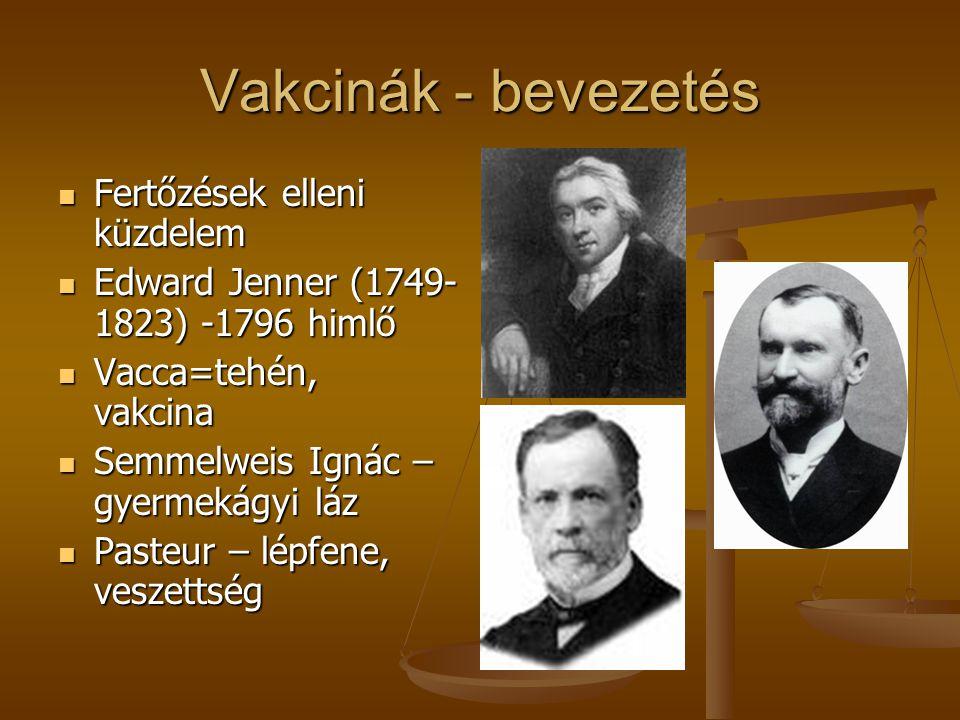 Vakcinák - bevezetés Fertőzések elleni küzdelem Fertőzések elleni küzdelem Edward Jenner (1749- 1823) -1796 himlő Edward Jenner (1749- 1823) -1796 himlő Vacca=tehén, vakcina Vacca=tehén, vakcina Semmelweis Ignác – gyermekágyi láz Semmelweis Ignác – gyermekágyi láz Pasteur – lépfene, veszettség Pasteur – lépfene, veszettség