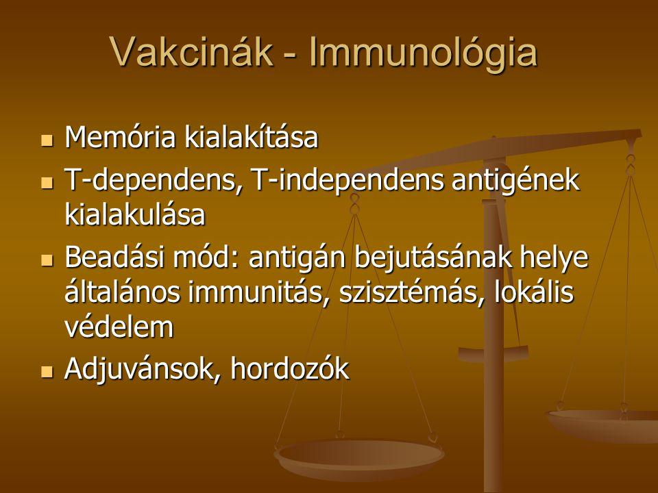 Vakcinák - Immunológia Memória kialakítása Memória kialakítása T-dependens, T-independens antigének kialakulása T-dependens, T-independens antigének kialakulása Beadási mód: antigán bejutásának helye általános immunitás, szisztémás, lokális védelem Beadási mód: antigán bejutásának helye általános immunitás, szisztémás, lokális védelem Adjuvánsok, hordozók Adjuvánsok, hordozók