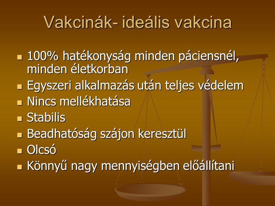 Vakcinák- ideális vakcina 100% hatékonyság minden páciensnél, minden életkorban 100% hatékonyság minden páciensnél, minden életkorban Egyszeri alkalmazás után teljes védelem Egyszeri alkalmazás után teljes védelem Nincs mellékhatása Nincs mellékhatása Stabilis Stabilis Beadhatóság szájon keresztül Beadhatóság szájon keresztül Olcsó Olcsó Könnyű nagy mennyiségben előállítani Könnyű nagy mennyiségben előállítani