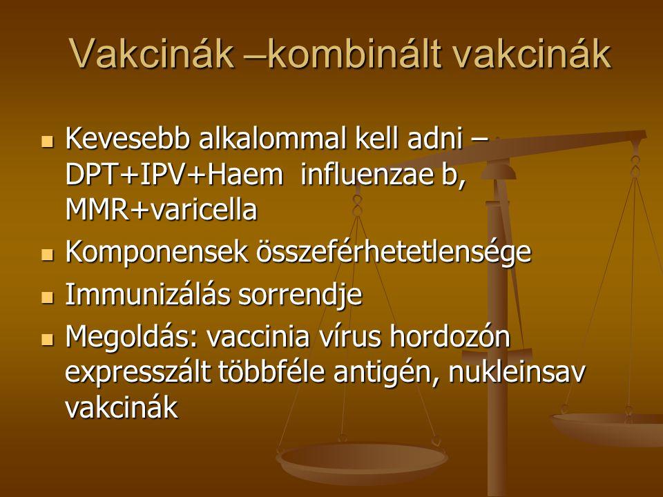 Vakcinák –kombinált vakcinák Kevesebb alkalommal kell adni – DPT+IPV+Haem influenzae b, MMR+varicella Kevesebb alkalommal kell adni – DPT+IPV+Haem influenzae b, MMR+varicella Komponensek összeférhetetlensége Komponensek összeférhetetlensége Immunizálás sorrendje Immunizálás sorrendje Megoldás: vaccinia vírus hordozón expresszált többféle antigén, nukleinsav vakcinák Megoldás: vaccinia vírus hordozón expresszált többféle antigén, nukleinsav vakcinák