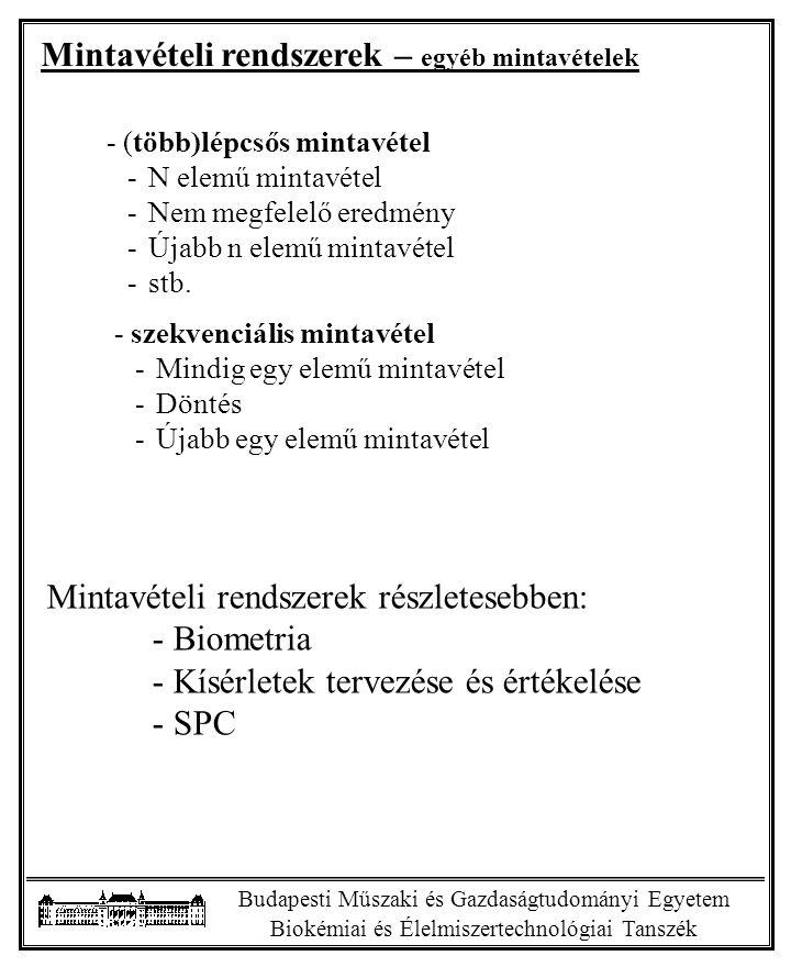 Budapesti Műszaki és Gazdaságtudományi Egyetem Biokémiai és Élelmiszertechnológiai Tanszék Mintavételi rendszerek – egyéb mintavételek - (több)lépcsős mintavétel -N elemű mintavétel -Nem megfelelő eredmény -Újabb n elemű mintavétel -stb.