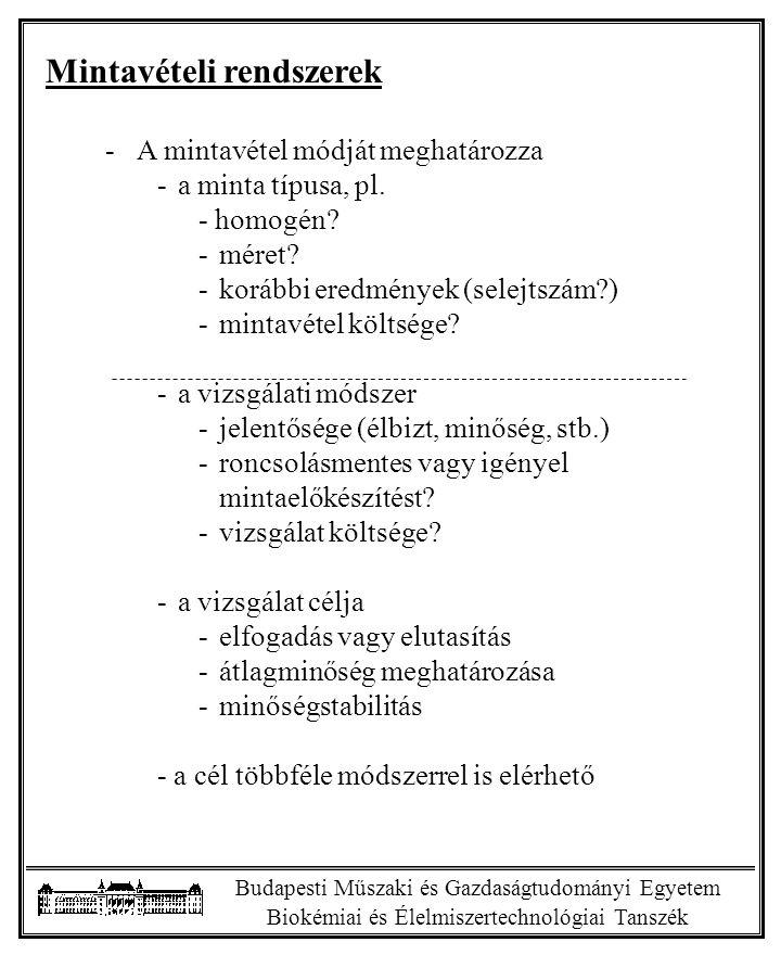 Budapesti Műszaki és Gazdaságtudományi Egyetem Biokémiai és Élelmiszertechnológiai Tanszék Mintavételi rendszerek - egyszeres mintavétel n darab mintát veszünk véletlenszerűen ha a selejtszám, vagy vizsgálati eredmény nem lépi túl c-tc-t meghaladja elfogadjuk elutasítjuk