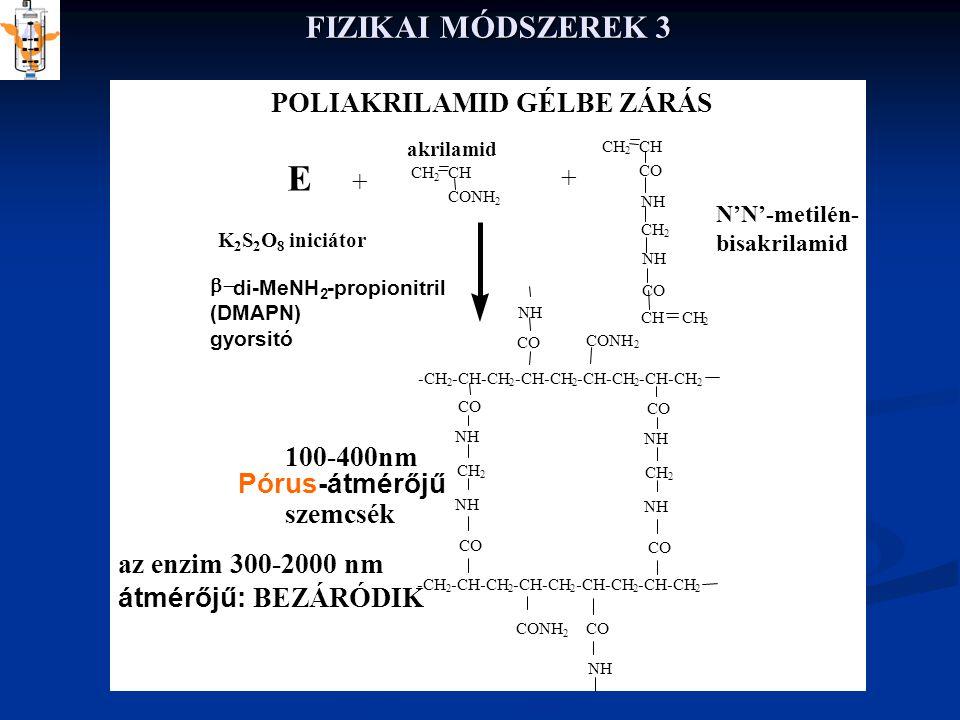 FIZIKAI MÓDSZEREK 3 az enzim 300-2000 nm átmérőjű: BEZÁRÓDIK CH 2 CONH 2 CH 2 CO NH CH 2 NH CH 2 CO CH 2 -CH 2 -CH-CH 2 2 2 2 -CH 2 -CH-CH 2 2 2 2 NH CO NH CO CH 2 CONH 2 COCONH 2 NH POLIAKRILAMID GÉLBE ZÁRÁS E + + K 2 S 2 O 8 iniciátor  di-MeNH 2 -propionitril (DMAPN) gyorsitó 100-400nm Pórus-átmérőjű szemcsék N'N'-metilén- bisakrilamid akrilamid