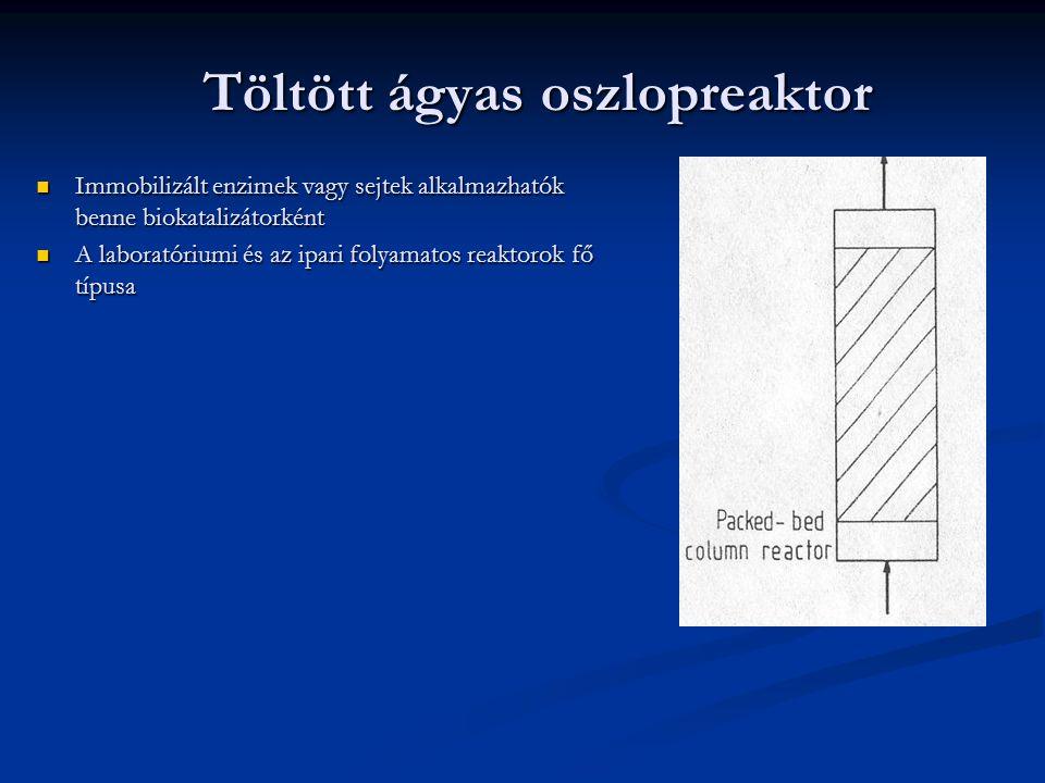 Töltött ágyas oszlopreaktor Immobilizált enzimek vagy sejtek alkalmazhatók benne biokatalizátorként Immobilizált enzimek vagy sejtek alkalmazhatók benne biokatalizátorként A laboratóriumi és az ipari folyamatos reaktorok fő típusa A laboratóriumi és az ipari folyamatos reaktorok fő típusa