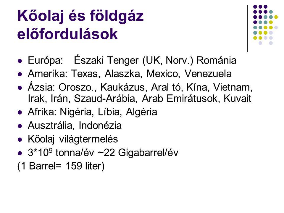 Kőolaj és földgáz előfordulások Európa: Északi Tenger (UK, Norv.) Románia Amerika: Texas, Alaszka, Mexico, Venezuela Ázsia: Oroszo., Kaukázus, Aral tó