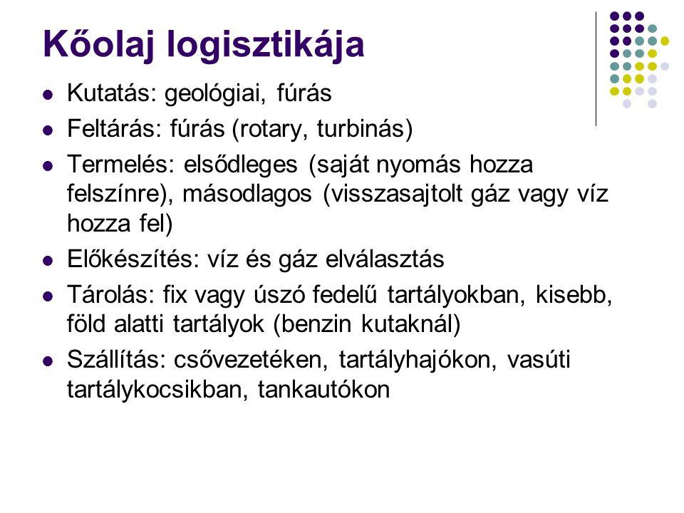Kőolaj logisztikája Kutatás: geológiai, fúrás Feltárás: fúrás (rotary, turbinás) Termelés: elsődleges (saját nyomás hozza felszínre), másodlagos (viss