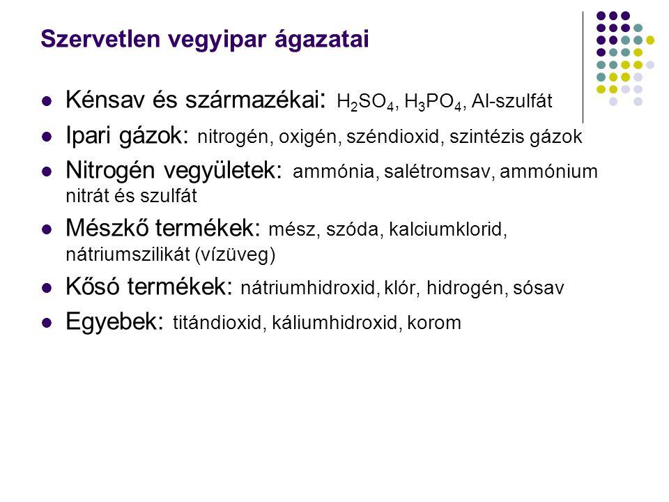 Szervetlen vegyipar ágazatai Kénsav és származékai : H 2 SO 4, H 3 PO 4, Al-szulfát Ipari gázok: nitrogén, oxigén, széndioxid, szintézis gázok Nitrogé