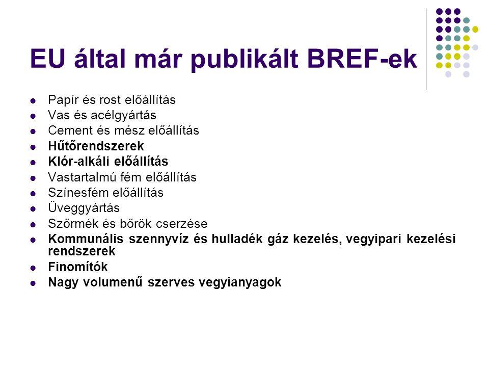 EU által már publikált BREF-ek Papír és rost előállítás Vas és acélgyártás Cement és mész előállítás Hűtőrendszerek Klór-alkáli előállítás Vastartalmú
