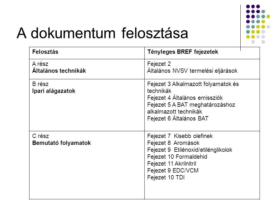 A dokumentum felosztása FelosztásTényleges BREF fejezetek A rész Általános technikák Fejezet 2 Általános NVSV termelési eljárások B rész Ipari alágaza