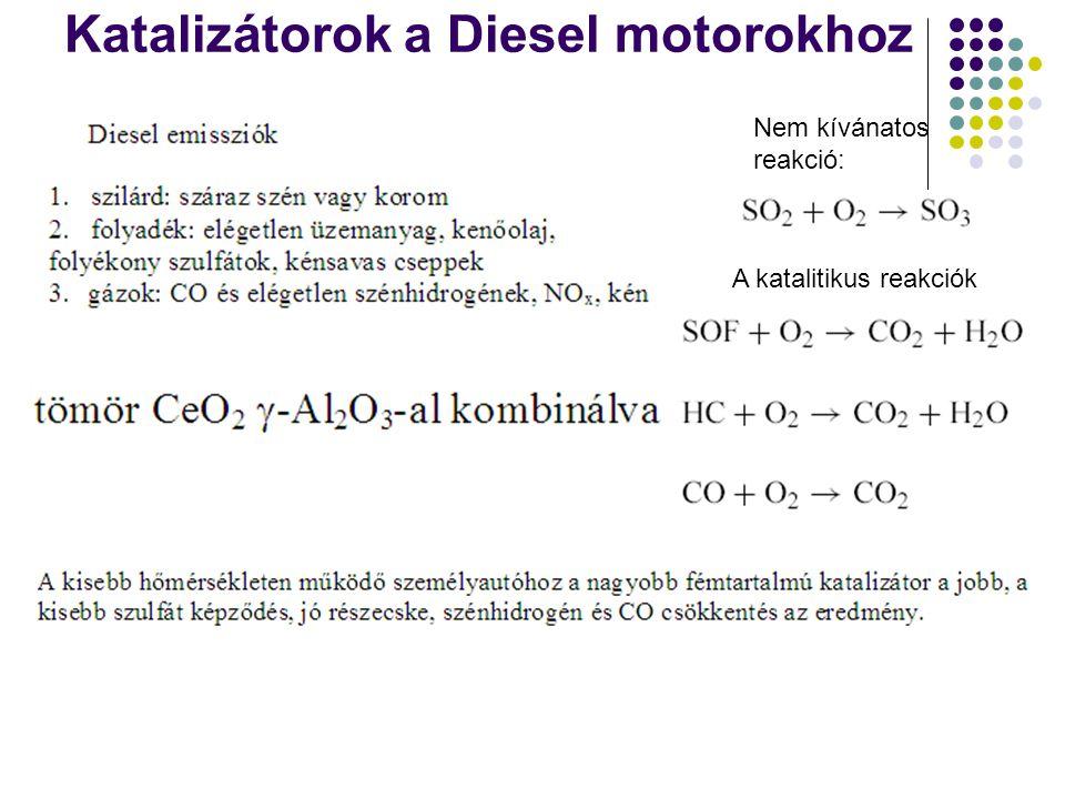 A katalitikus reakciók Nem kívánatos reakció: Katalizátorok a Diesel motorokhoz