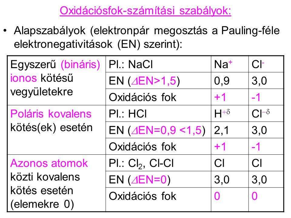 Oxidációsfok-számítási szabályok: Alapszabályok (elektronpár megosztás a Pauling-féle elektronegativitások (EN) szerint): Egyszerű (bináris) ionos köt