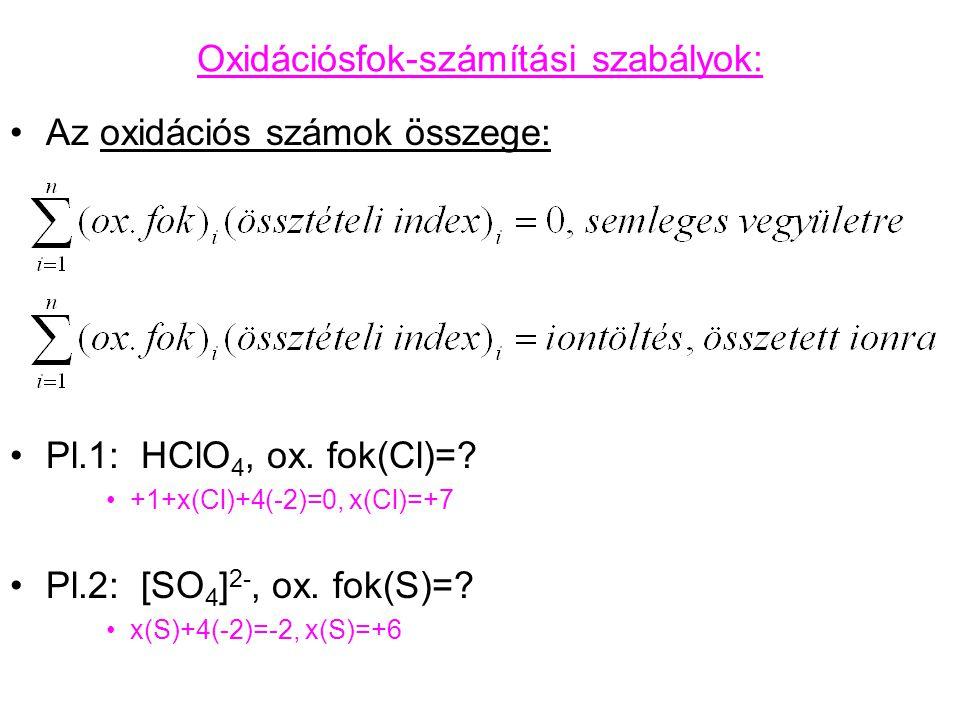 Bizonyos elemek jellegzetes oxidációs állapotai A legnagyobb és a legkisebb oxidációs fokú állapotok kiemelésével: CNOPSCl +4 CO 2 +5 HNO 3 0 O 2 +5 H 3 PO 4 +6 H 2 SO 4 +7 HClO 4 +2 CO+4 NO 2 -1 H 2 O 2 +3 H 3 PO 3 +4 SO 2 +5 HClO 3 0 C+3 HNO 2 -2 H 2 O 0 P 4 +0 S 8 +3 HClO 2 -4 CH 4 +2 NO -3 PH 3 -2 H 2 S+1 HClO +1 N 2 O 0 Cl 2 0 N 2 -1 Cl - -1 NH 2 OH -2 N 2 H 4 -3 NH 3