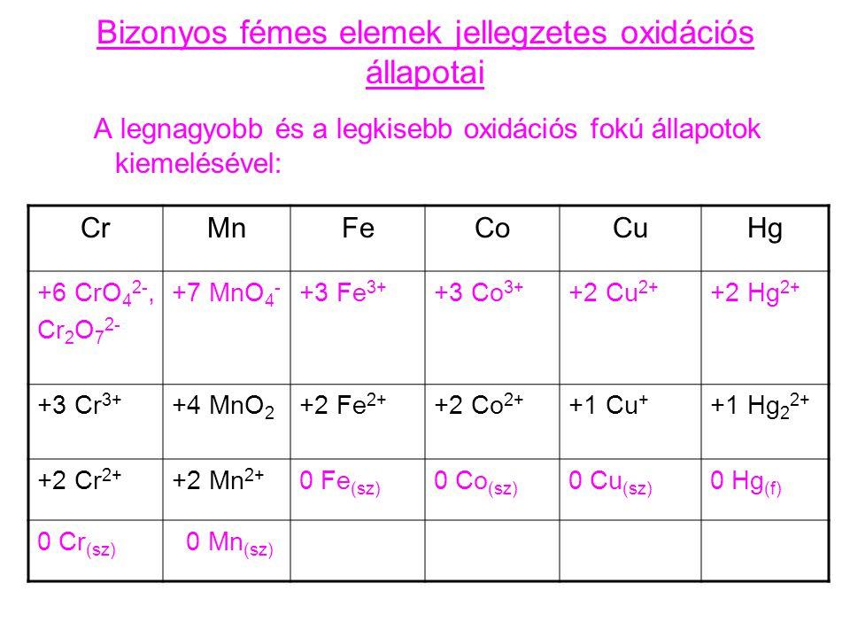 Bizonyos fémes elemek jellegzetes oxidációs állapotai A legnagyobb és a legkisebb oxidációs fokú állapotok kiemelésével: CrMnFeCoCuHg +6 CrO 4 2-, Cr