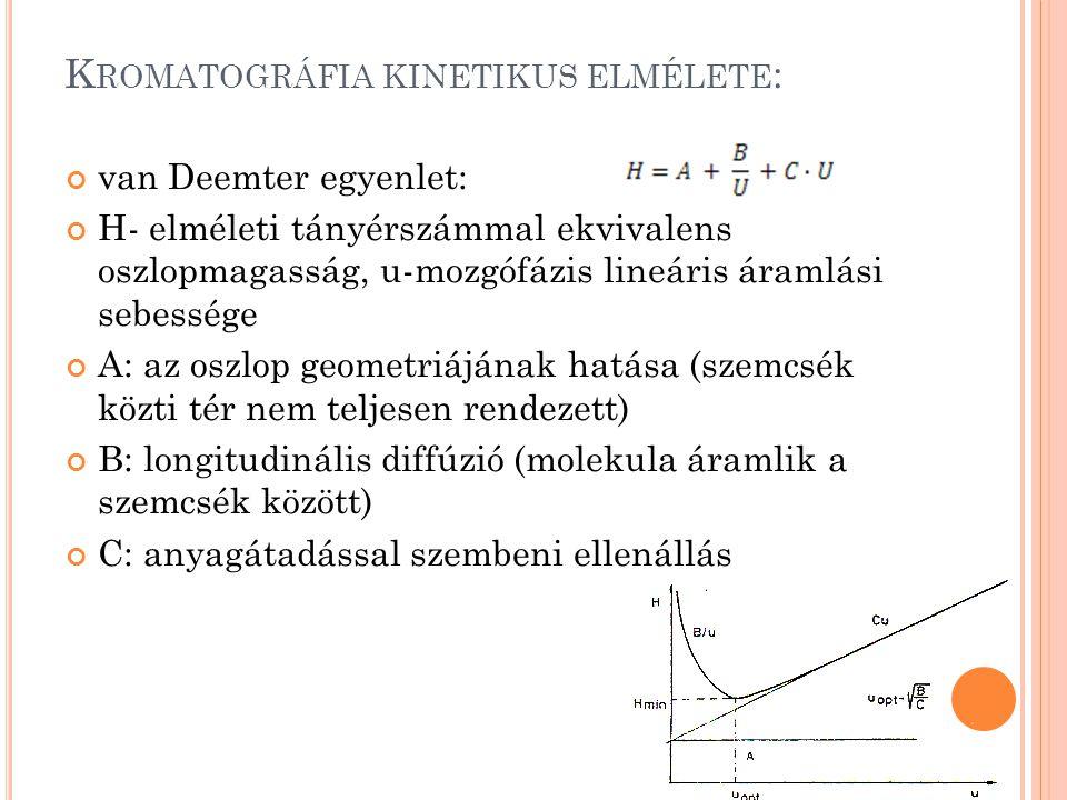 K ROMATOGRÁFIA KINETIKUS ELMÉLETE : van Deemter egyenlet: H- elméleti tányérszámmal ekvivalens oszlopmagasság, u-mozgófázis lineáris áramlási sebessége A: az oszlop geometriájának hatása (szemcsék közti tér nem teljesen rendezett) B: longitudinális diffúzió (molekula áramlik a szemcsék között) C: anyagátadással szembeni ellenállás