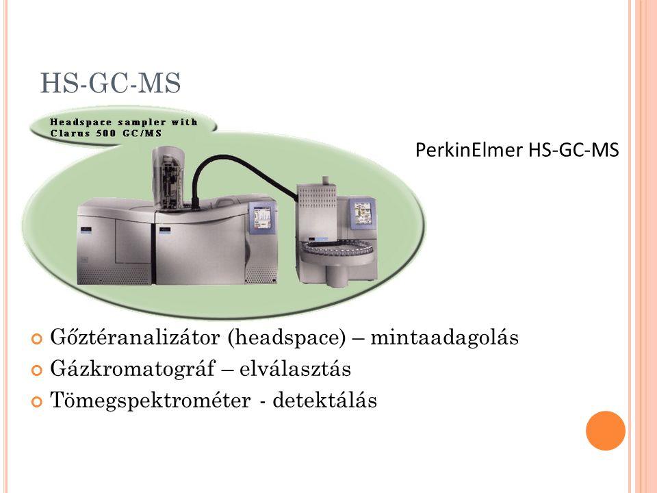 G ŐZTÉRANALIZÁTOR (HS) - MINTATARTÓ Minta (folyadék, szilárd)- és Gázfázis közt egyensúly alakul ki Az egyensúly eltolódását a gőztér hőmérséklet változtatásával (termosztálás) tudjuk befolyásolni Egyensúly beállta után véges térfogatot bocsájtunk a gázkromatográfba