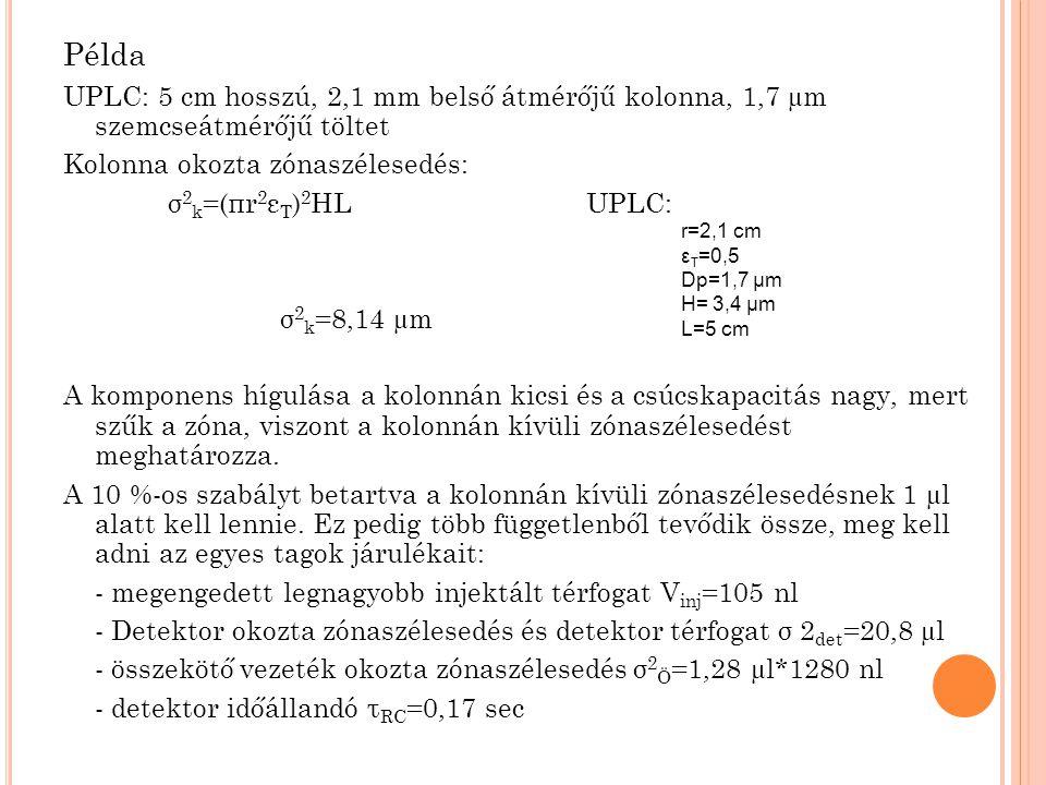 Példa UPLC: 5 cm hosszú, 2,1 mm belső átmérőjű kolonna, 1,7 µm szemcseátmérőjű töltet Kolonna okozta zónaszélesedés: σ 2 k =(πr 2 ε T ) 2 HLUPLC: σ 2 k =8,14 µm A komponens hígulása a kolonnán kicsi és a csúcskapacitás nagy, mert szűk a zóna, viszont a kolonnán kívüli zónaszélesedést meghatározza.