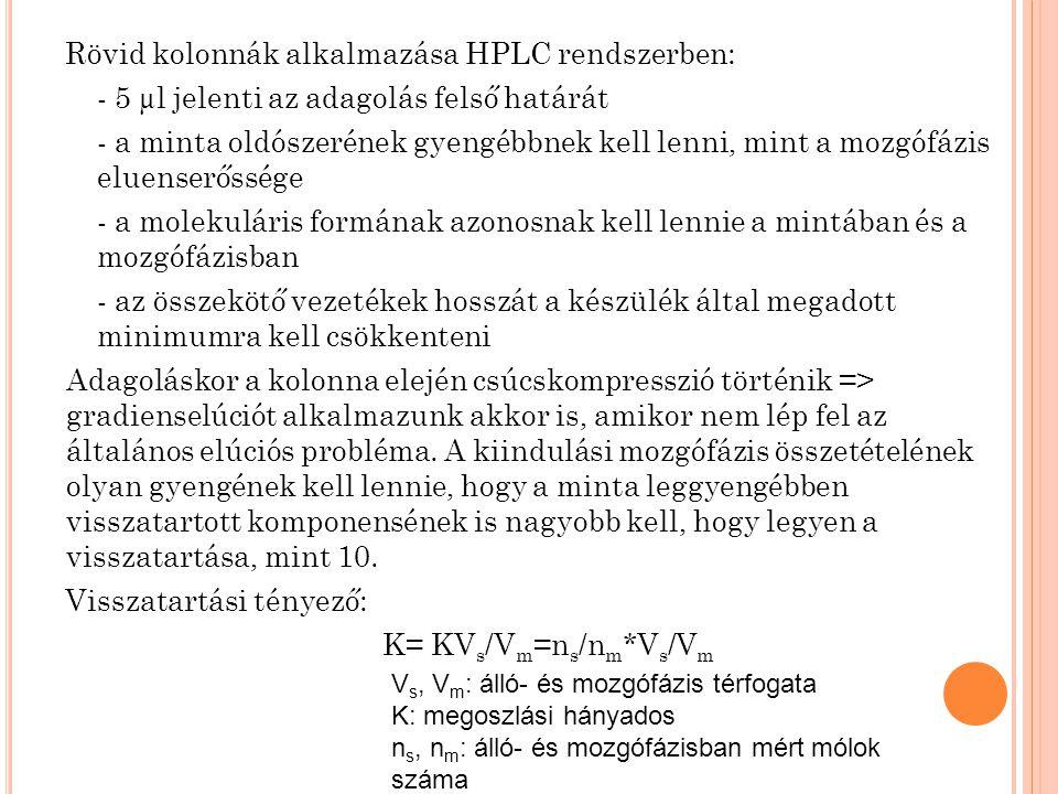 Rövid kolonnák alkalmazása HPLC rendszerben: - 5 µl jelenti az adagolás felső határát - a minta oldószerének gyengébbnek kell lenni, mint a mozgófázis