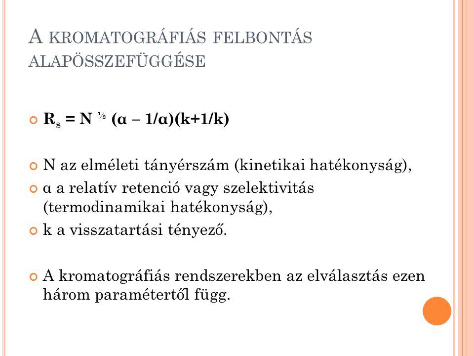 A KROMATOGRÁFIÁS FELBONTÁS ALAPÖSSZEFÜGGÉSE R s = N ½ (α – 1/α)(k+1/k) N az elméleti tányérszám (kinetikai hatékonyság), α a relatív retenció vagy szelektivitás (termodinamikai hatékonyság), k a visszatartási tényező.