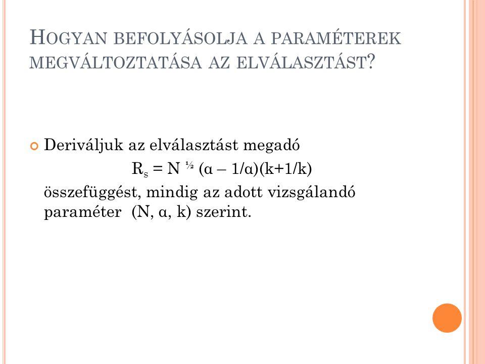 H OGYAN BEFOLYÁSOLJA A PARAMÉTEREK MEGVÁLTOZTATÁSA AZ ELVÁLASZTÁST ? Deriváljuk az elválasztást megadó R s = N ½ (α – 1/α)(k+1/k) összefüggést, mindig
