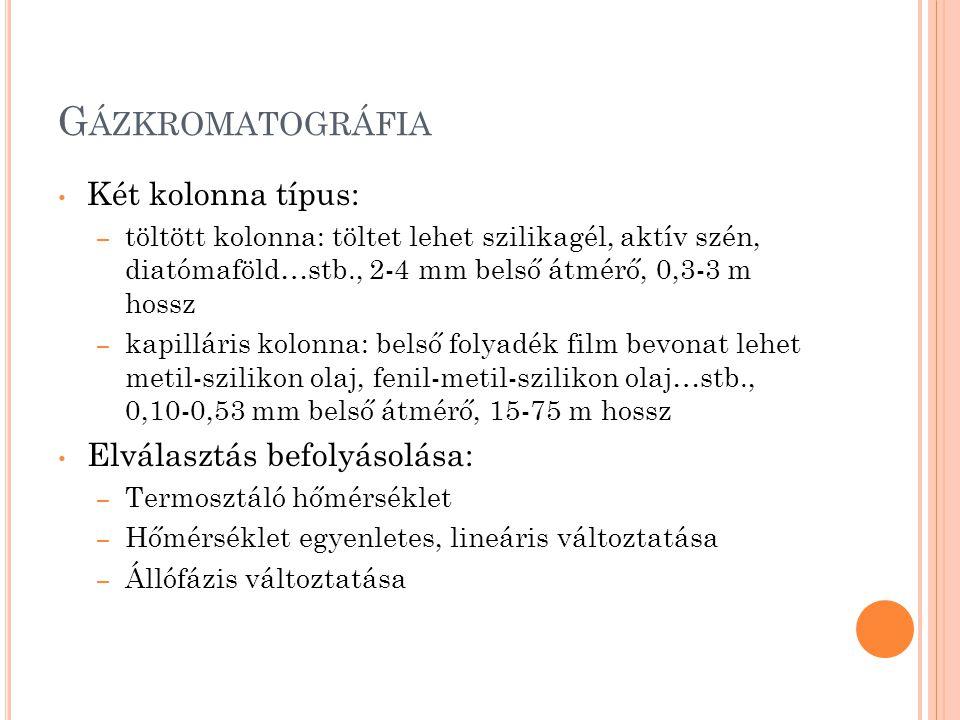 S TANDARD KROMATOGRAMJA