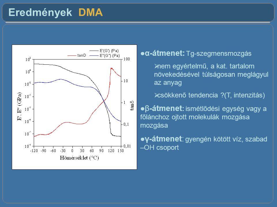 Eredmények DMA ●α-átmenet: Tg-szegmensmozgás  nem egyértelmű, a kat.