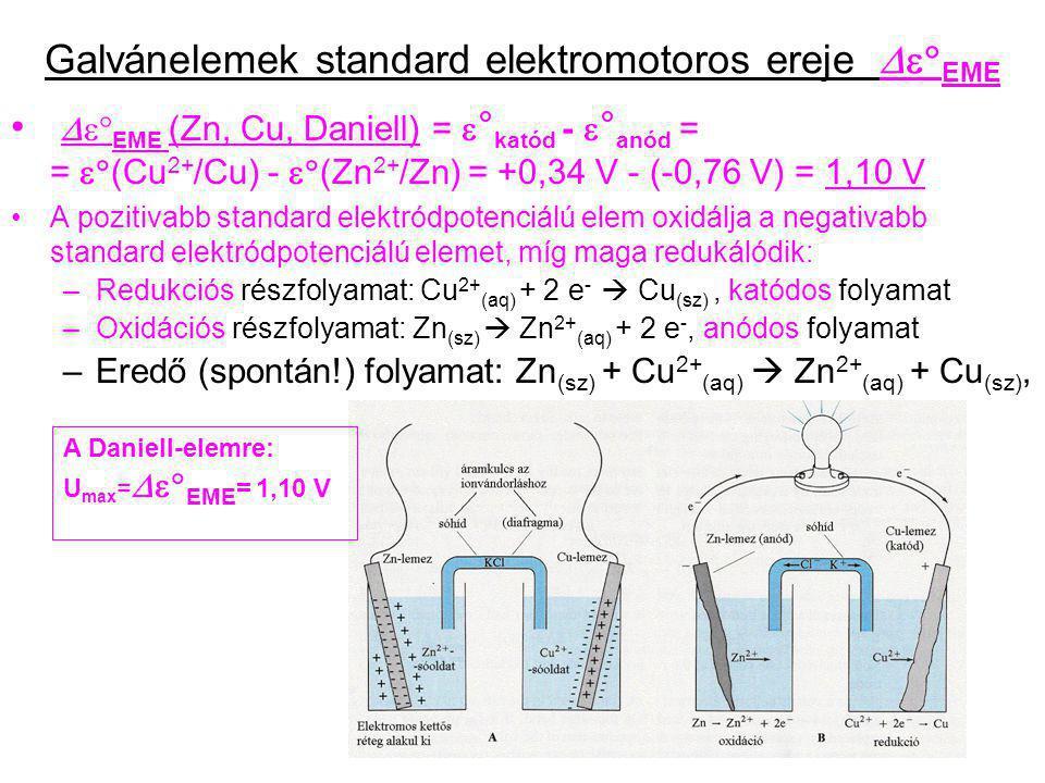 Galvánelemek standard elektromotoros ereje  EME  EME (Zn, Cu, Daniell) =  ° katód -  ° anód = =  (Cu 2+ /Cu) -  (Zn 2+ /Zn) = +0,34 V - (-