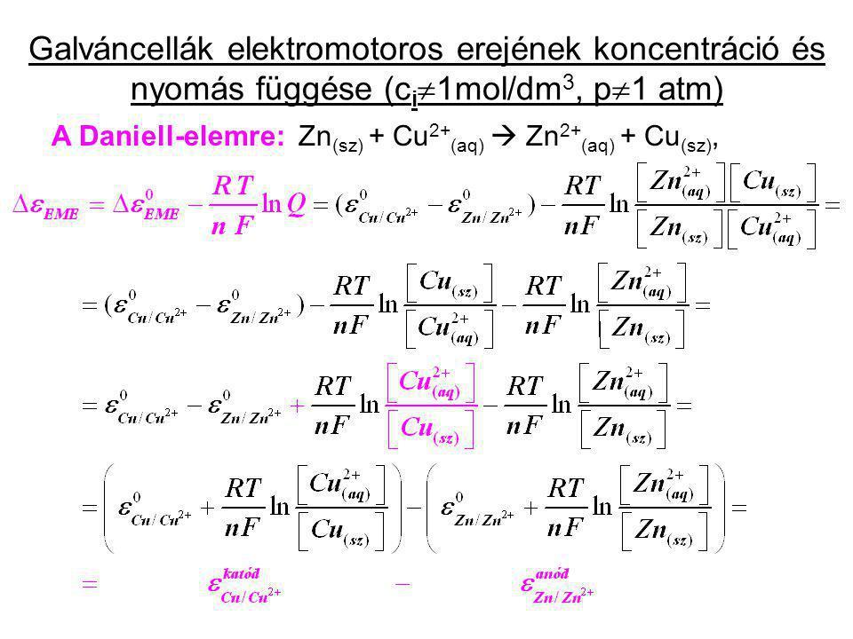 Galváncellák elektromotoros erejének koncentráció és nyomás függése (c i  1mol/dm 3, p  1 atm) A Daniell-elemre: Zn (sz) + Cu 2+ (aq)  Zn 2+ (aq) +